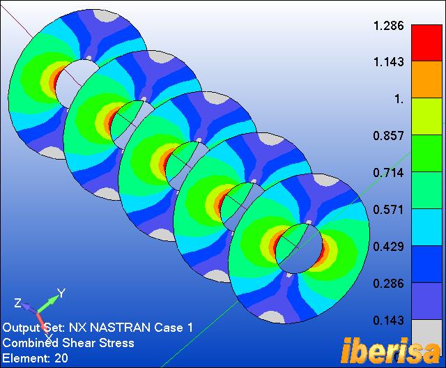 Tensiones de Cortadura calculadas en FEMAP