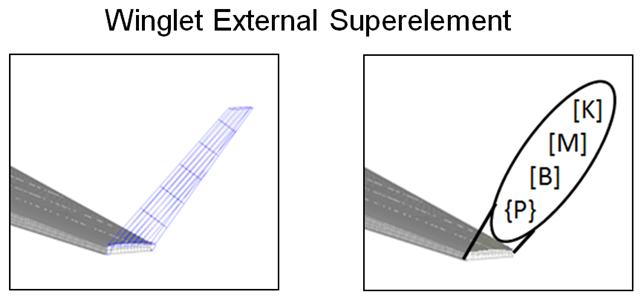 ExternalSE