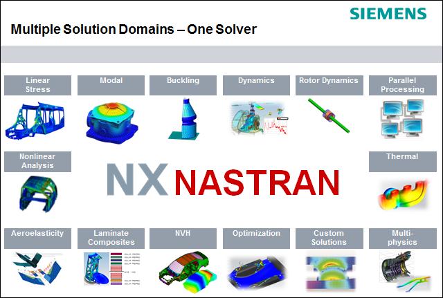 nxnastran_one_solver