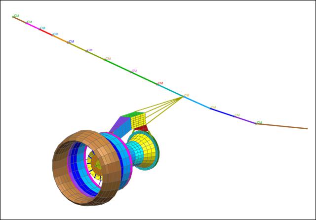 rotor_dynamics