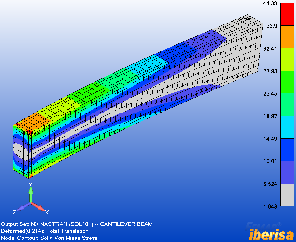 Reactive Moments In A Cantilever Beam Modeled With 3