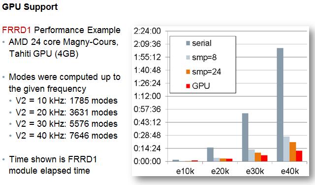 GPU-SUPPORT-NXNASTRAN10