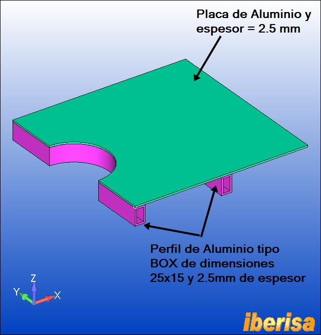dimensiones-modelo