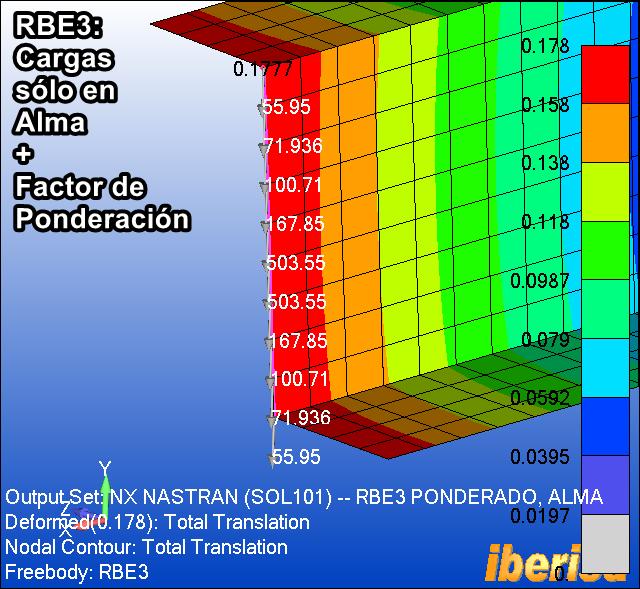 caso3-RBE3-ponderado-alma