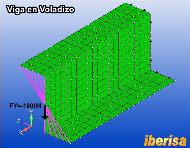 caso3-viga-voladizo-Z-shape
