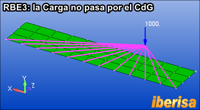 caso4-geo