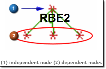 RBE2-ICON