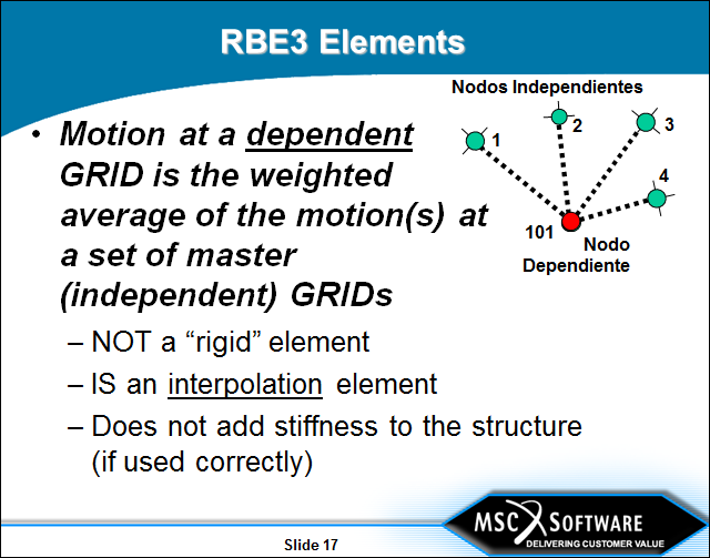 rbe3-segun-msc