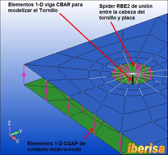 union-atornillada-rbe2