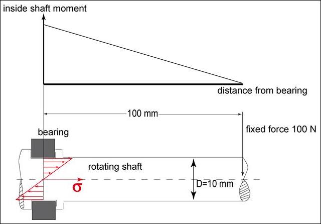 ex23-diagrama-eje