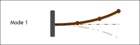 3dof-modo1