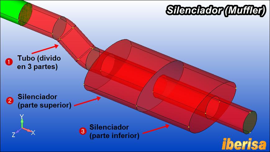 silenciador