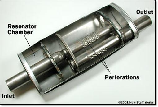 silencioso-tubo-perforado