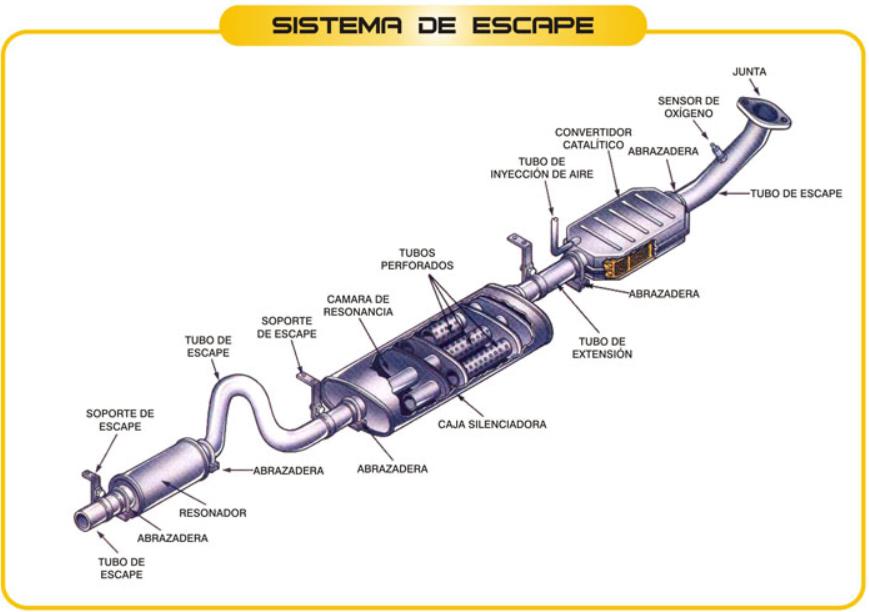 SISTEMA-DE-ESCAPE