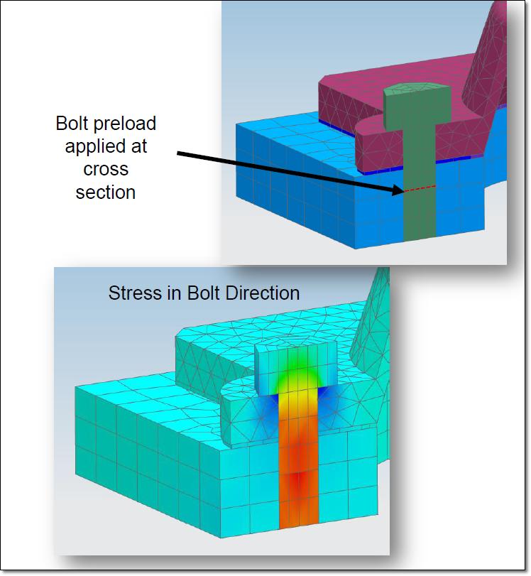 bolt-preload-contact