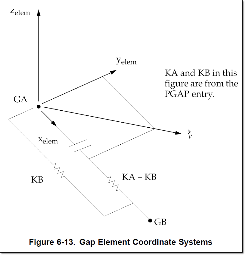cgap-coordinate-system.png